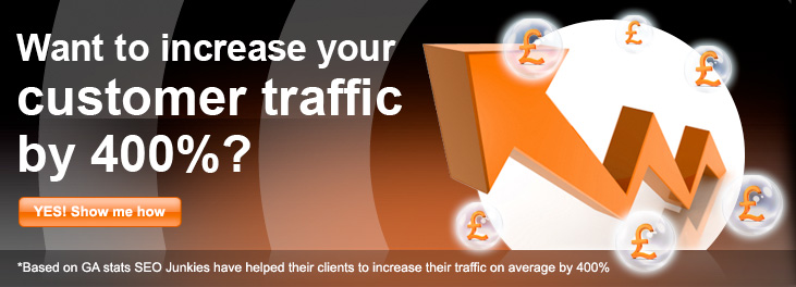 increase search engine traffic by 400%